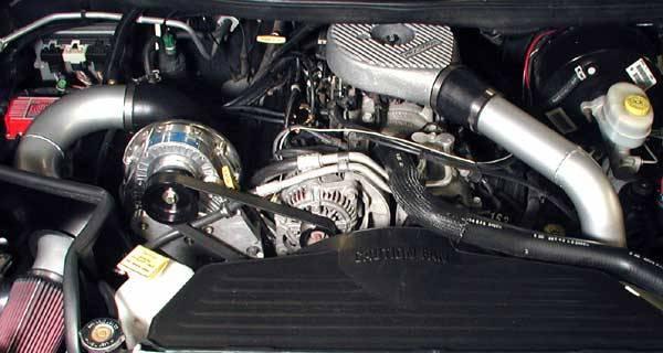 Procharger Supercharger Kit: Dodge Dakota / Durango 5.2L ...