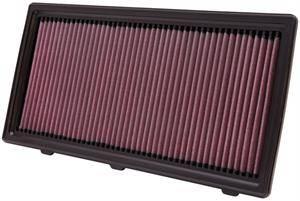 K&N Filters - K&N Air Filter: Dodge Dakota / Durango 1997 - 2014