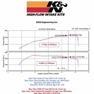 K&N Filters - K&N 57 Series FIPK Cold Air Intake: Dodge Neon SRT4 2003 - 2005 - Image 2