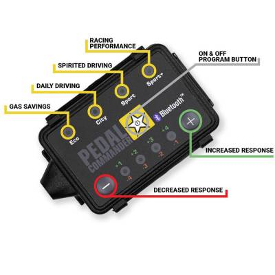 Pedal Commander - Pedal Commander Bluetooth Throttle Response Controller: 300 / Challenger / Charger / Magnum 2007 - 2020 (All Models) - Image 7